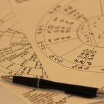 Consultas de Astrología en Palermo. Revolución Solar